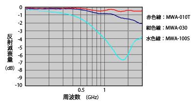 mwa_graf.jpg