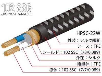HPSC_tenkaizu_400.jpg
